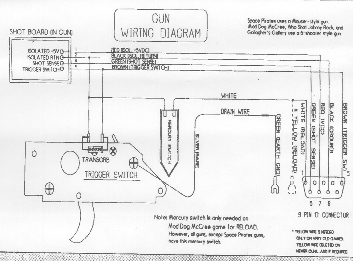 alg_gun alg gun wiring diagram mad enterprises wiring diagram at aneh.co